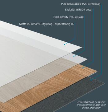 PVC vloer reinigen